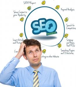 Pertimbangan Jasa SEO dan Google Adwords
