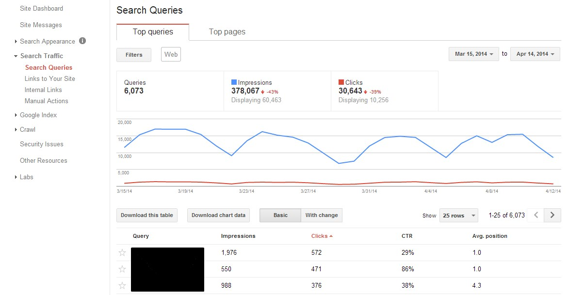 seo dan google webmaster tool-4
